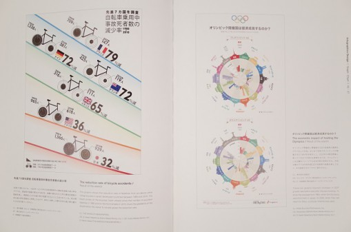 「インフォグラフィック・デザイン」分かりやすく情報を伝える図説のデザイン